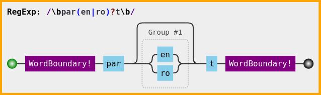 regulex example